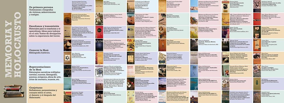 Folleto Holocausto catálogo con tapas 17-01-14